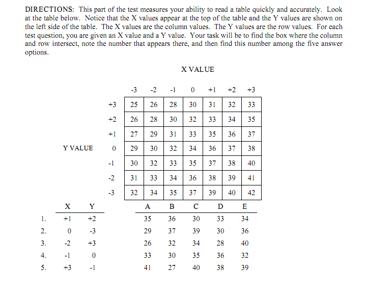 AFOQT Table Reading Practice Test Example
